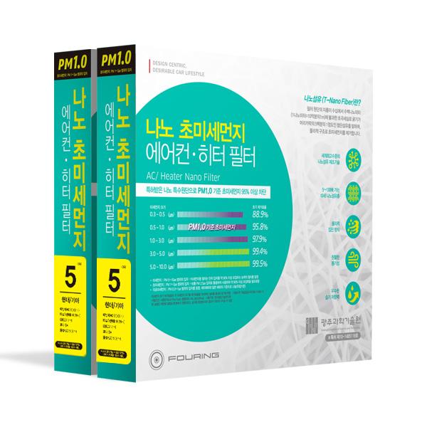 훠링 PM 1.0 나노 차량용 에어컨 필터, 5호, 2개