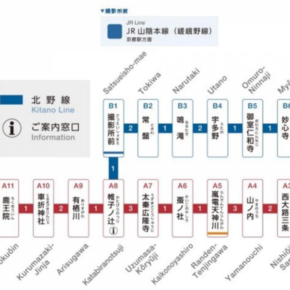 [일본] |교토| 란덴 트램 + 지하철 1일 패스 이용권