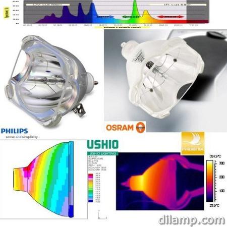 HD4000 Mitsubishi 프로젝터 램프 Replacement. 프로젝터 램프 어셈블리 with Genuine 오리지널 Osram P-VI, 상세 설명 참조0