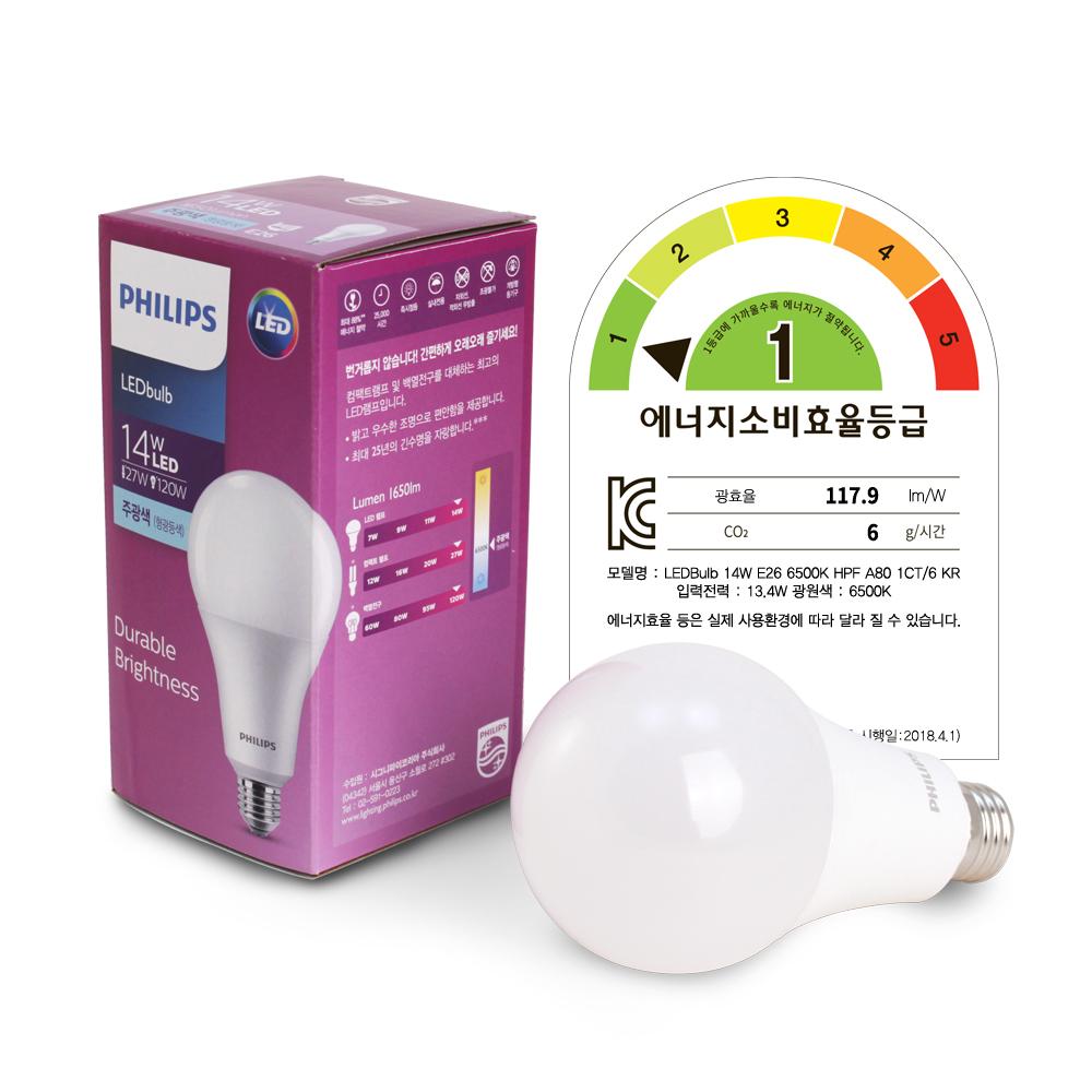 필립스 LED전구 14W (2019 4월 신제품) 1650루멘, 주광색, 1개