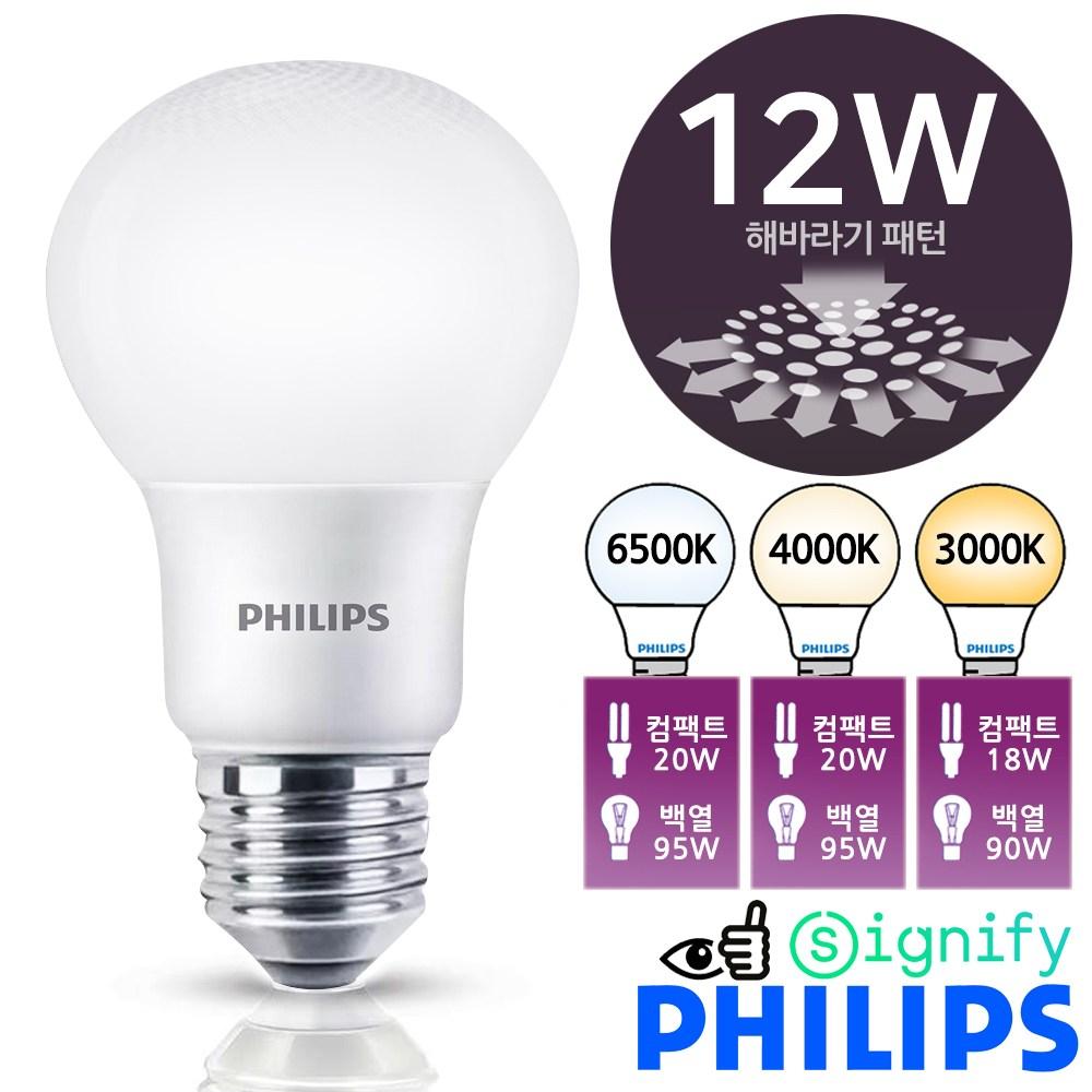 필립스 LED전구 램프 12W (20W 90W 100W대체) E26 6500K 4000K 3000K 주광색 백색 전구색 해바라기 패턴, 1개, 필립스 LED전구 해바라기 패턴 12W (백색) 4000K